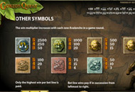 Gonzo's Quest Slots Game